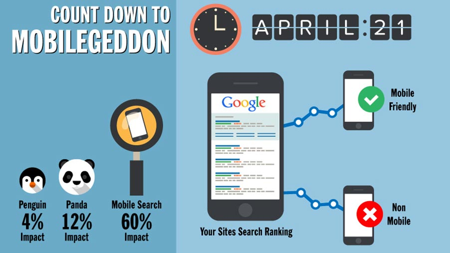Indicizzazione dei siti web nei motori di ricerca, cosa cambia da oggi?
